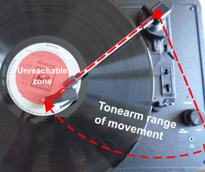 Tonearm range of movement