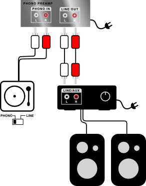 setup-external-preamp