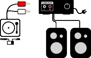 setup-with-line-receiver