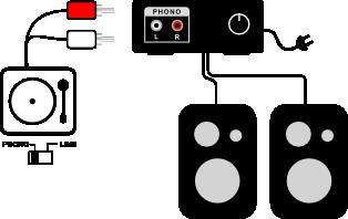 turtable setup with phono receiver