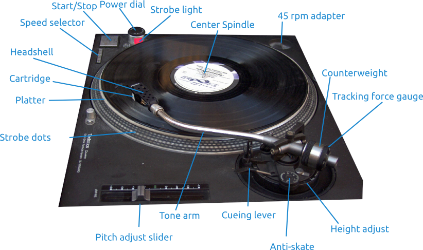 Turntable Parts and Features